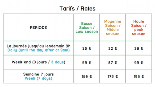 Scoot-E : tarif de location